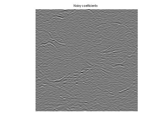 Image Denoising with Wavelets