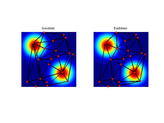 Geodesic Farthest Point Sampling