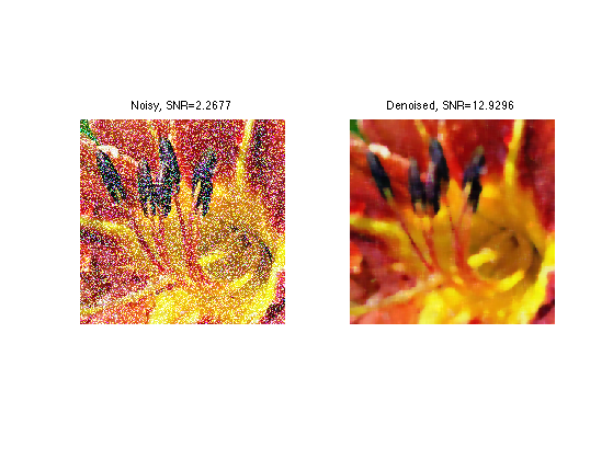 Color Image Denoising with Median Filtering