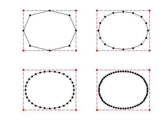 Subdivision Curves